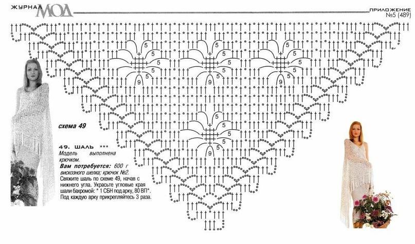 Схемы по вязанию шалей крючком